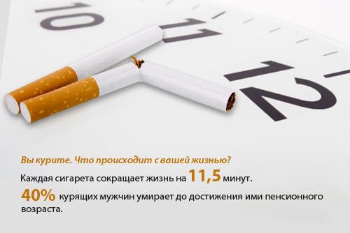 сколько людей в россии умирает от курения
